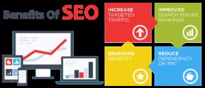 5 Benefits Of Search Engine Optimization - Nashville SEO Mag